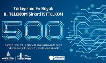 SIGNIFICANT ACHIEVEMENT FROM ISTTELKOM AT BILISIM 500